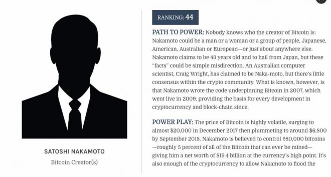 nakamoto bitcoin worth