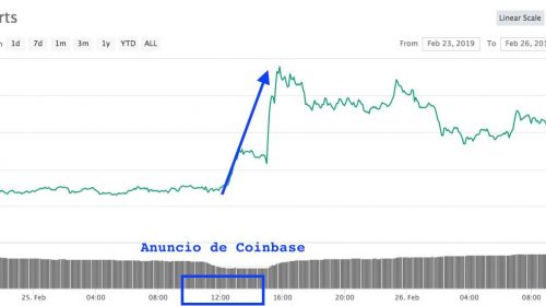 xrp coinbase coinmarketcap